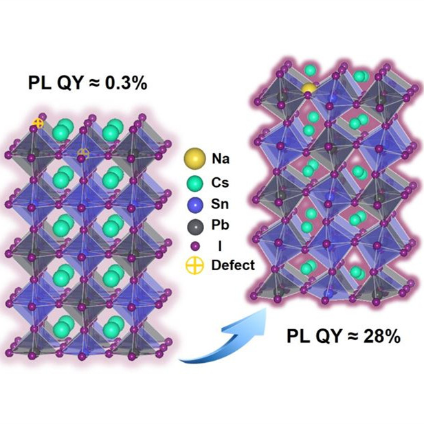 SnPb alloyed perovskite QDs